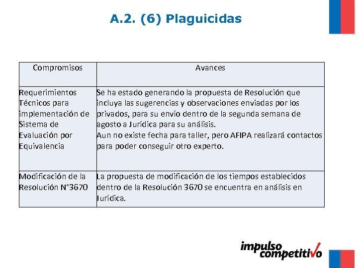 A. 2. (6) Plaguicidas Compromisos Avances Requerimientos Técnicos para implementación de Sistema de Evaluación