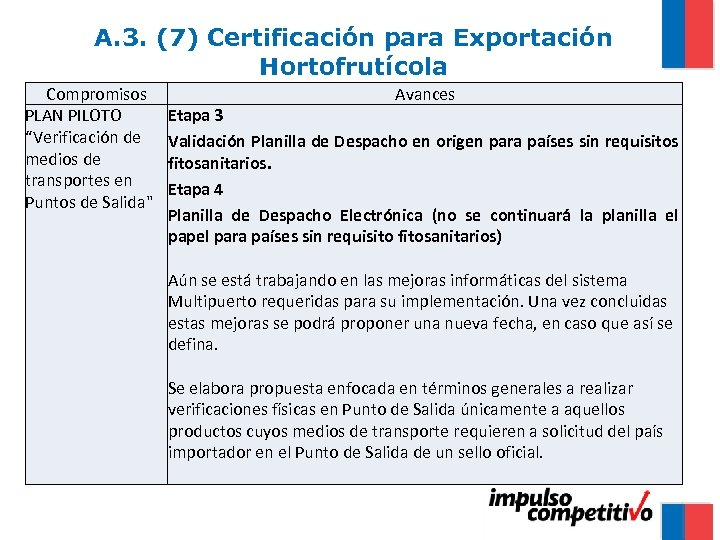 "A. 3. (7) Certificación para Exportación Hortofrutícola Compromisos PLAN PILOTO ""Verificación de medios de"