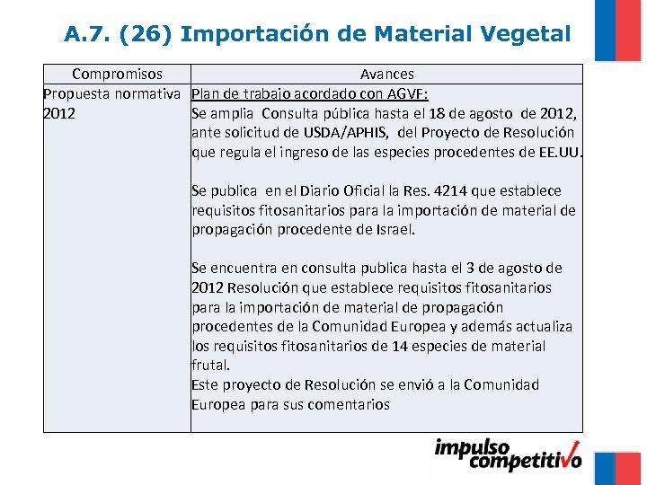 A. 7. (26) Importación de Material Vegetal Compromisos Avances Propuesta normativa Plan de trabajo