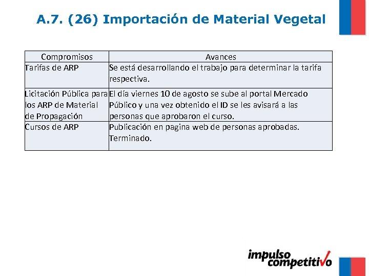 A. 7. (26) Importación de Material Vegetal Compromisos Tarifas de ARP Avances Se está