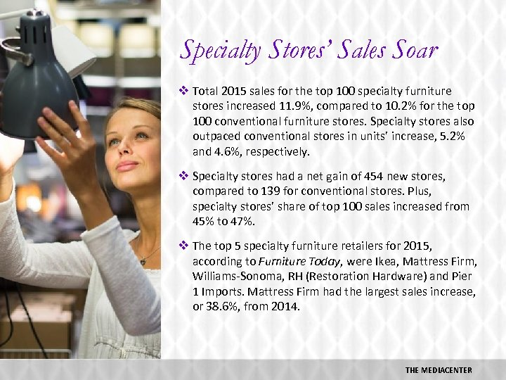 Specialty Stores' Sales Soar v Total 2015 sales for the top 100 specialty furniture