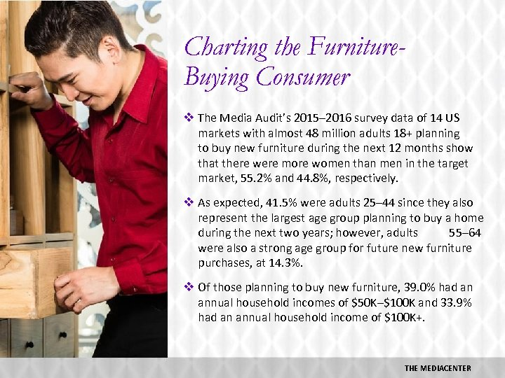 Charting the Furniture. Buying Consumer v The Media Audit's 2015– 2016 survey data of