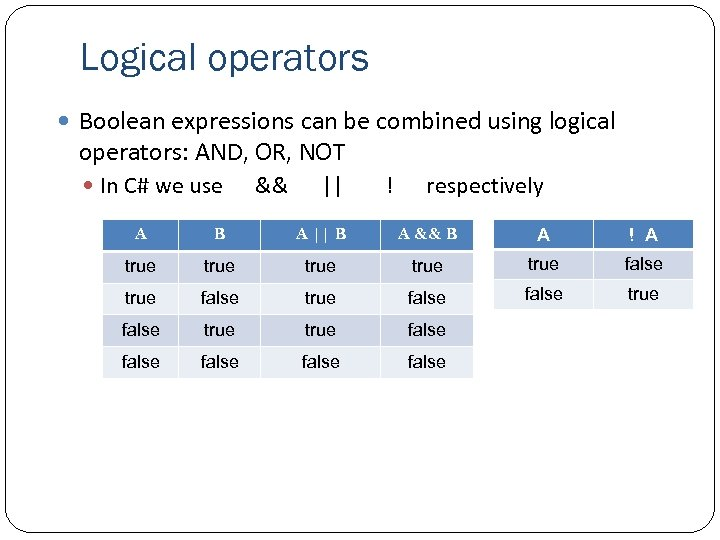Logical operators Boolean expressions can be combined using logical operators: AND, OR, NOT In