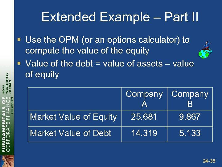 Extended Example – Part II § Use the OPM (or an options calculator) to
