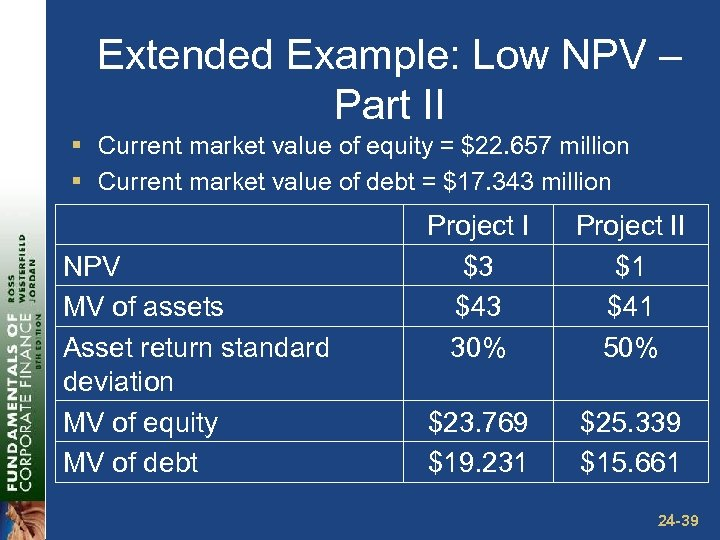 Extended Example: Low NPV – Part II § Current market value of equity =