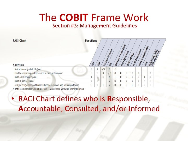 The COBIT Frame Work Section #3: Management Guidelines • RACI Chart defines who is