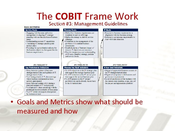 The COBIT Frame Work Section #3: Management Guidelines • Goals and Metrics show what