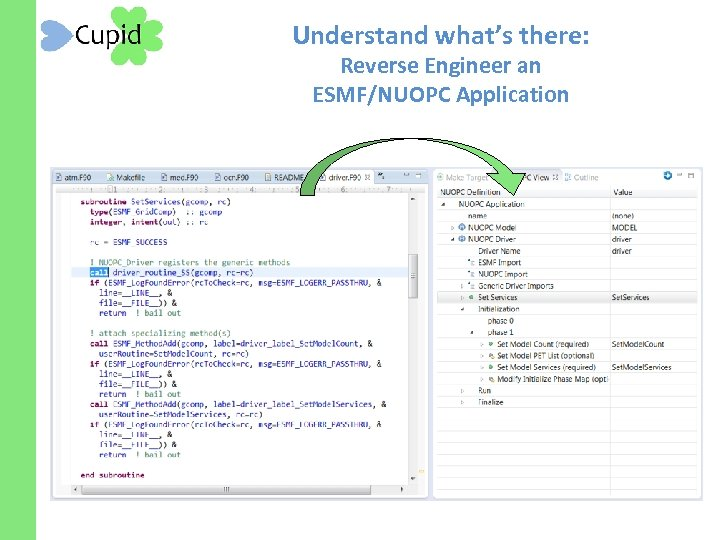 Understand what's there: Reverse Engineer an ESMF/NUOPC Application