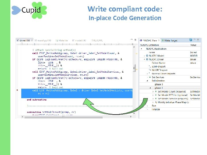 Write compliant code: In-place Code Generation