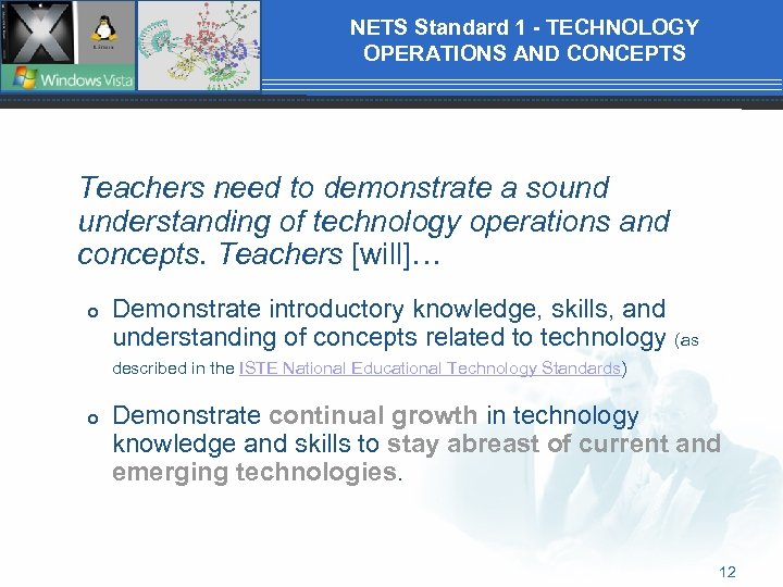 NETS Standard 1 - TECHNOLOGY OPERATIONS AND CONCEPTS Teachers need to demonstrate a sound