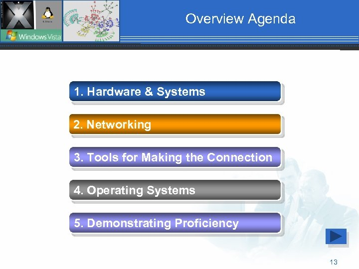 Overview Agenda 1. Hardware & Systems 2. Networking 3. Tools for Making the Connection