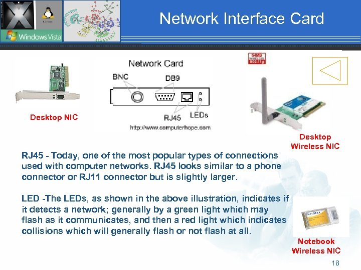Network Interface Card Desktop NIC RJ 45 - Today, one of the most popular