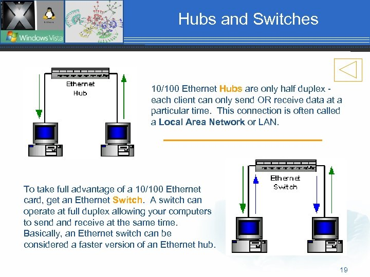 Hubs and Switches 10/100 Ethernet Hubs are only half duplex - each client can