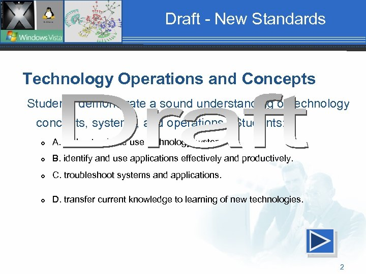 Draft - New Standards Technology Operations and Concepts Students demonstrate a sound understanding of