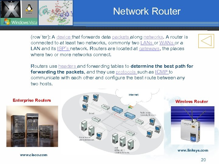Network Router (row´ter): A device that forwards data packets along networks. A router is