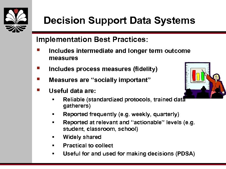 Decision Support Data Systems Implementation Best Practices: § Includes intermediate and longer term outcome
