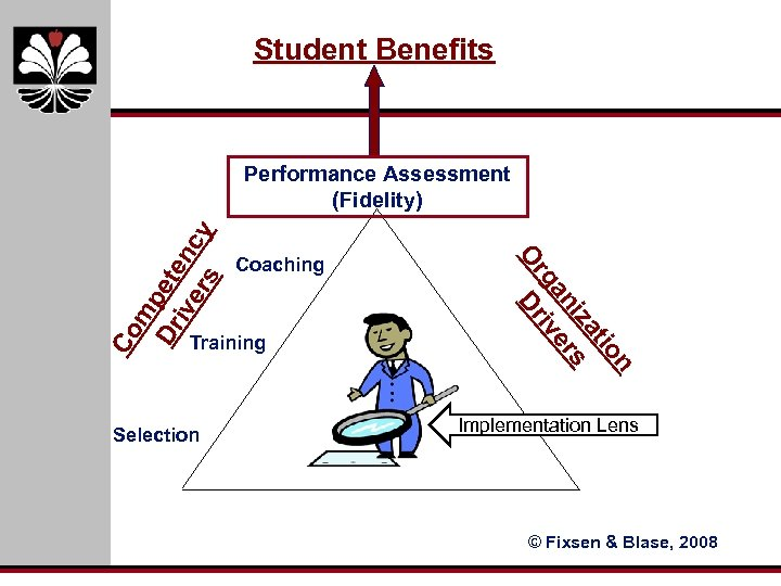 Student Benefits Co Training Selection n io at iz s an er rg riv