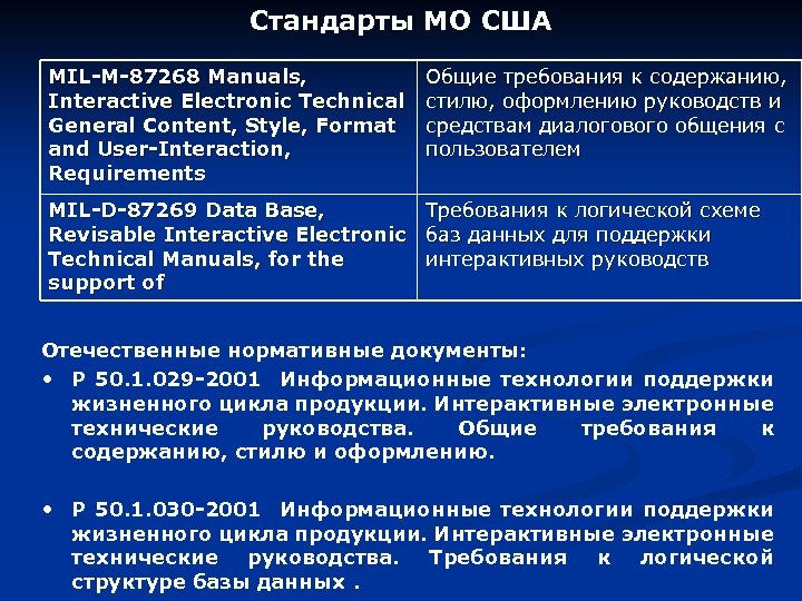 Стандарты МО США MIL-M-87268 Manuals, Interactive Electronic Technical General Content, Style, Format and User-Interaction,