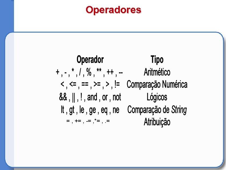Operadores = , += , -= , *= , . =