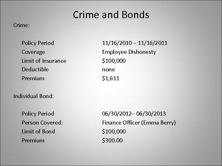 Crime and Bonds Crime: Policy Period Coverage Limit of Insurance Deductible Premium Individual Bond: