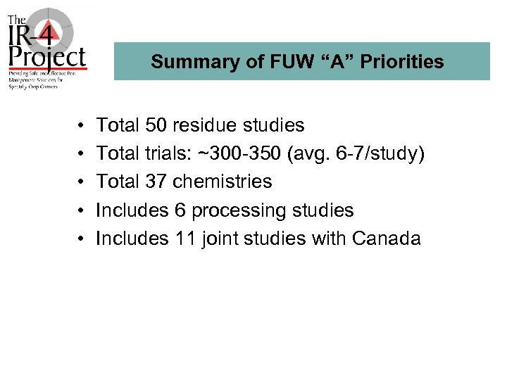 """Summary of FUW """"A"""" Priorities • • • Total 50 residue studies Total trials:"""