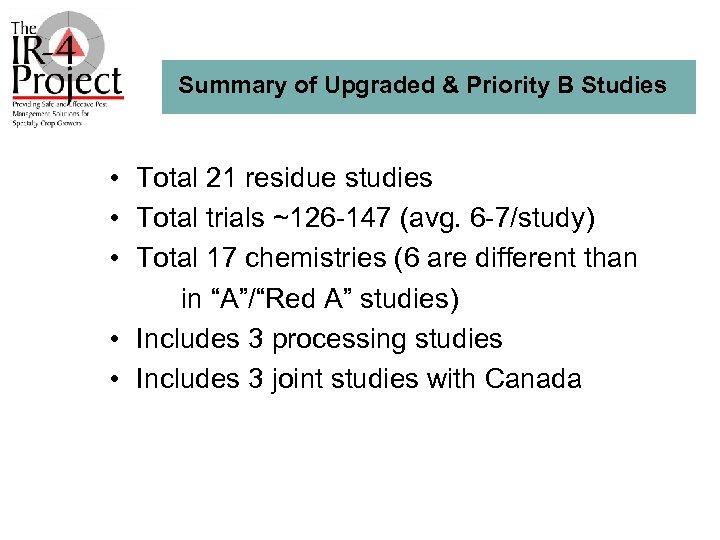 Summary of Upgraded & Priority B Studies • Total 21 residue studies • Total