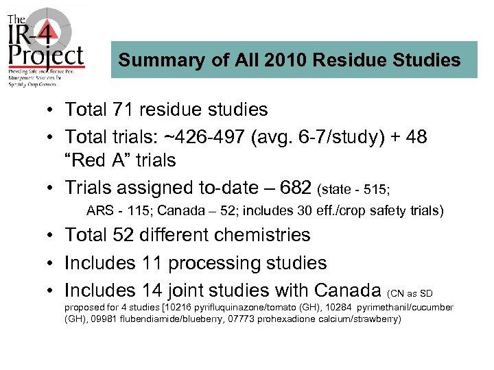 Summary of All 2010 Residue Studies • Total 71 residue studies • Total trials: