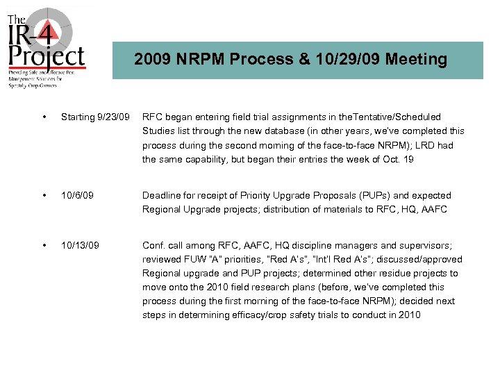 2009 NRPM Process & 10/29/09 Meeting • Starting 9/23/09 RFC began entering field trial
