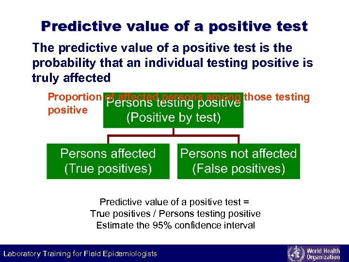 Predictive value of a positive test The predictive value of a positive test is