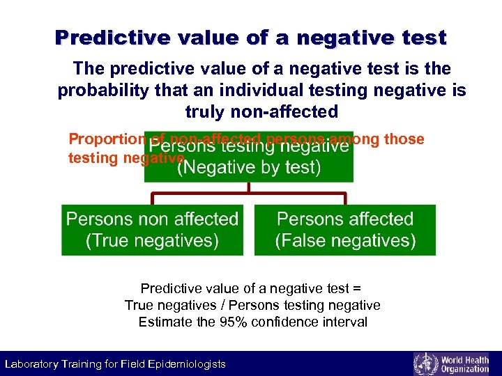 Predictive value of a negative test The predictive value of a negative test is