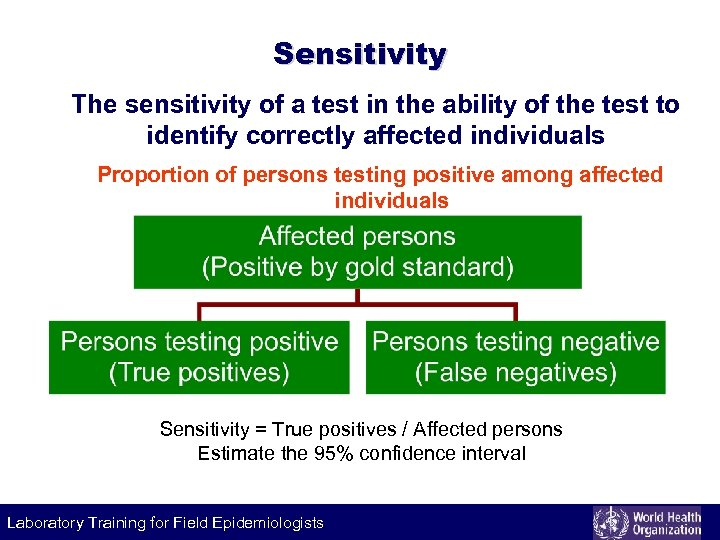 Sensitivity The sensitivity of a test in the ability of the test to identify