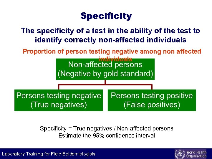 Specificity The specificity of a test in the ability of the test to identify