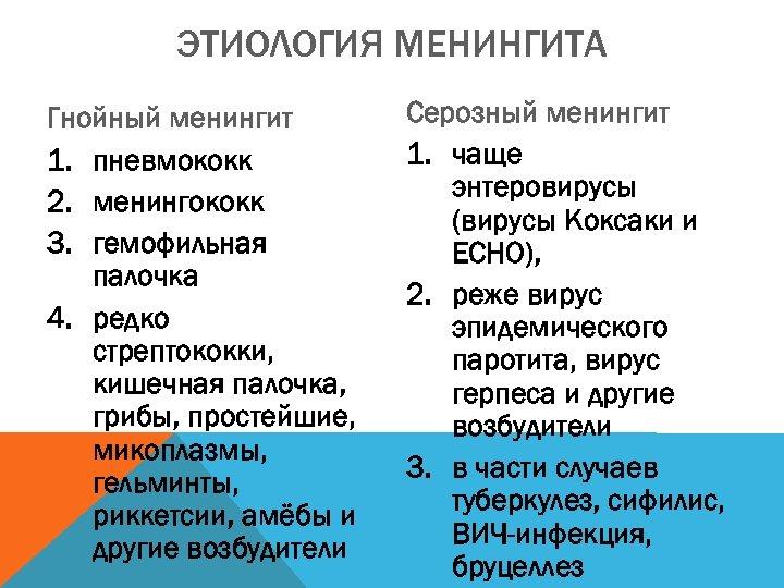 ЭТИОЛОГИЯ МЕНИНГИТА Гнойный менингит 1. пневмококк 2. менингококк 3. гемофильная палочка 4. редко стрептококки,