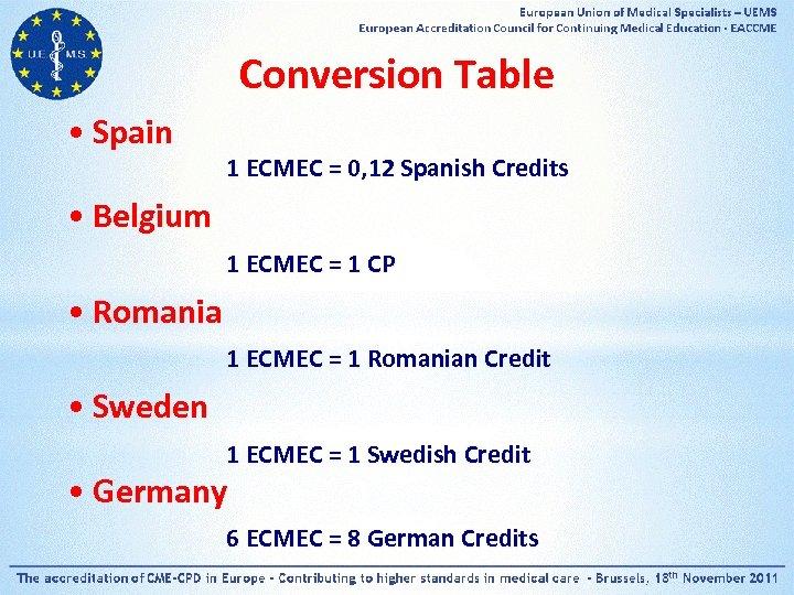 Conversion Table • Spain 1 ECMEC = 0, 12 Spanish Credits • Belgium 1