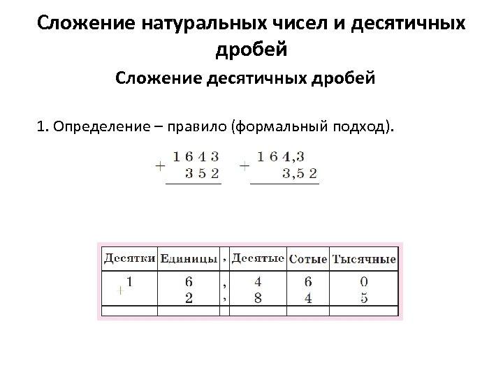 Сложение натуральных чисел и десятичных дробей Сложение десятичных дробей 1. Определение – правило (формальный