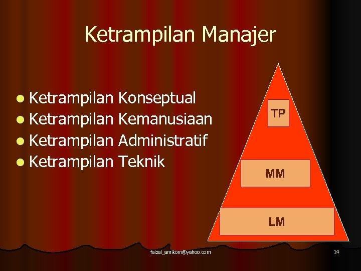 Ketrampilan Manajer l Ketrampilan Konseptual l Ketrampilan Kemanusiaan l Ketrampilan Administratif l Ketrampilan Teknik