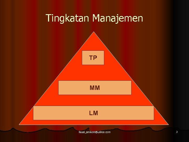 Tingkatan Manajemen TP MM LM faizal_amikom@yahoo. com 3