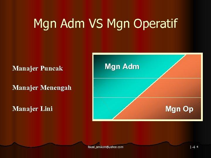 Mgn Adm VS Mgn Operatif Manajer Puncak Mgn Adm Manajer Menengah Mgn Op Manajer