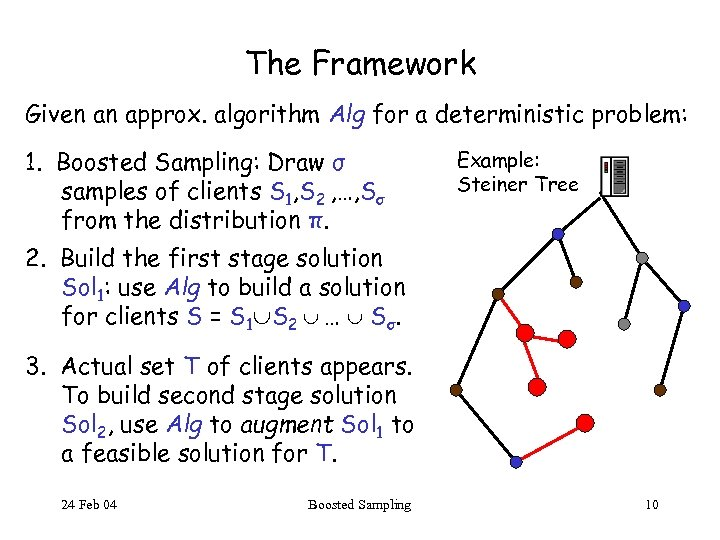 The Framework Given an approx. algorithm Alg for a deterministic problem: 1. Boosted Sampling: