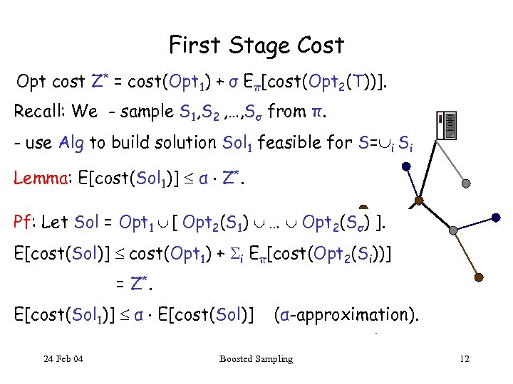First Stage Cost Opt cost Z* = cost(Opt 1) + σ Eπ[cost(Opt 2(T))]. Recall: