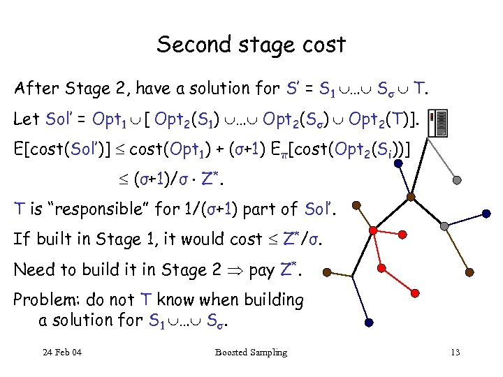 Second stage cost After Stage 2, have a solution for S' = S 1