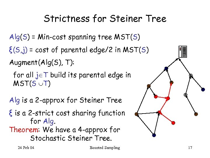 Strictness for Steiner Tree Alg(S) = Min-cost spanning tree MST(S) ξ(S, j) = cost