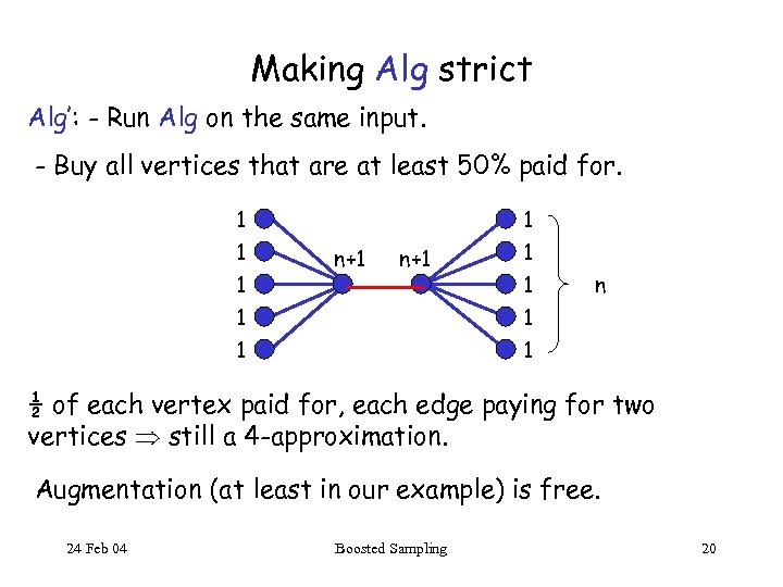 Making Alg strict Alg': - Run Alg on the same input. - Buy all