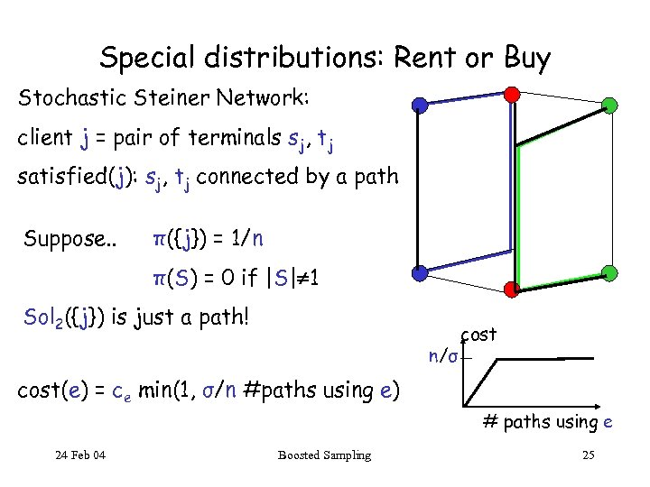 Special distributions: Rent or Buy Stochastic Steiner Network: client j = pair of terminals