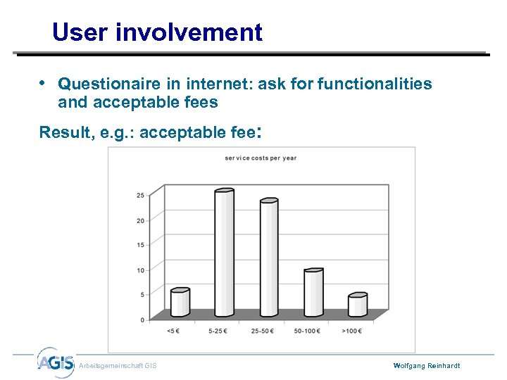 User involvement • Questionaire in internet: ask for functionalities and acceptable fees Result, e.
