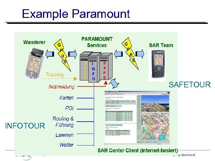 Example Paramount SAFETOUR INFOTOUR Arbeitsgemeinschaft GIS Wolfgang Reinhardt