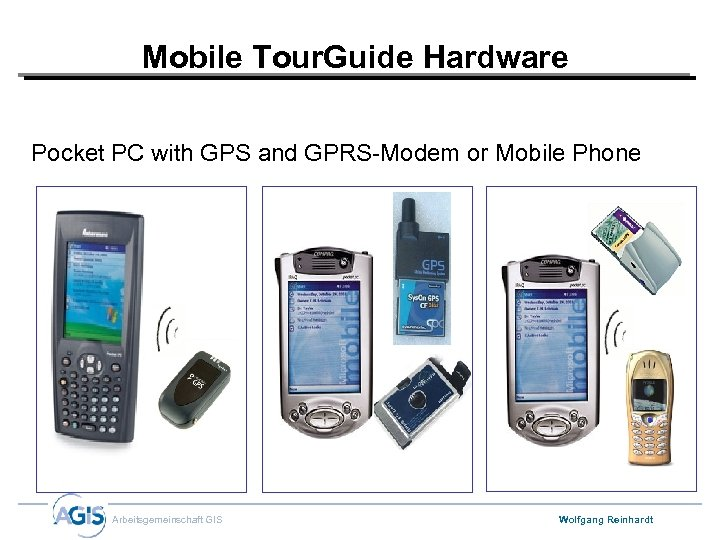 Mobile Tour. Guide Hardware Pocket PC with GPS and GPRS-Modem or Mobile Phone Arbeitsgemeinschaft