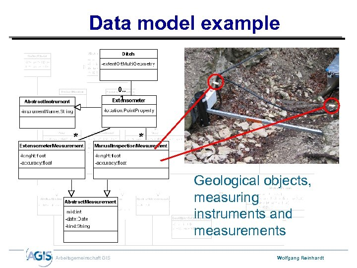 Data model example 0. . 1 * * Geological objects, measuring instruments and measurements