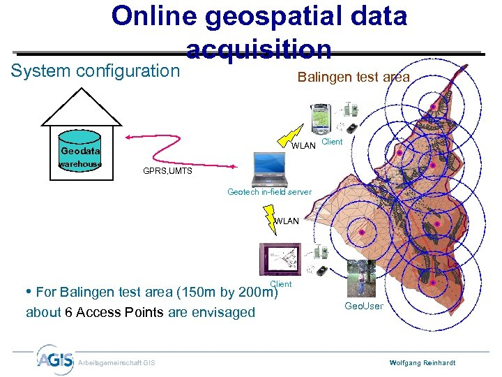 Online geospatial data acquisition System configuration Balingen test area WLAN Client Geodata warehouse GPRS,