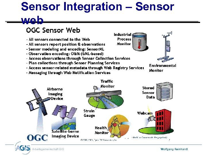 Sensor Integration – Sensor web Arbeitsgemeinschaft GIS Wolfgang Reinhardt